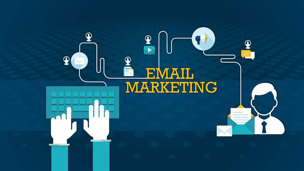 Email Builder - How to Use